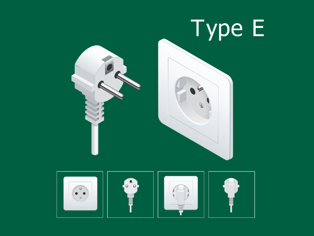 What Electric Power Plugs Are Used in Morocco?